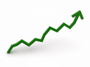 Empower Network Review - Upward trend