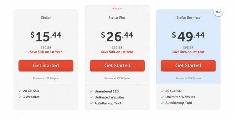 Namecheap Review - Price Plan