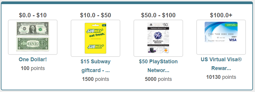 Points2Shop Review - Rewards Chart