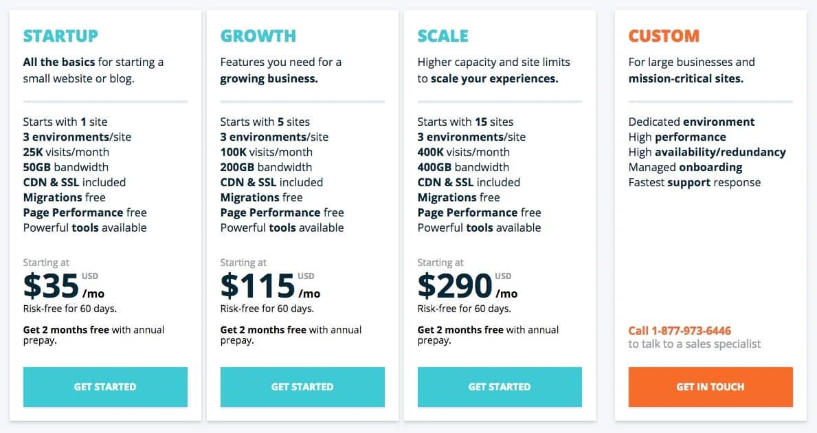 WP Engine Hosting Review - Pricing Chart