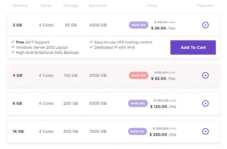 Hostinger Web Hosting Review - price chart 4
