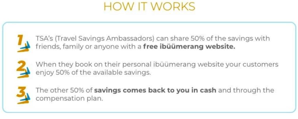 ibüümerang MLM Review - how it works