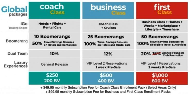 ibüümerang MLM Review - coach, business, first class